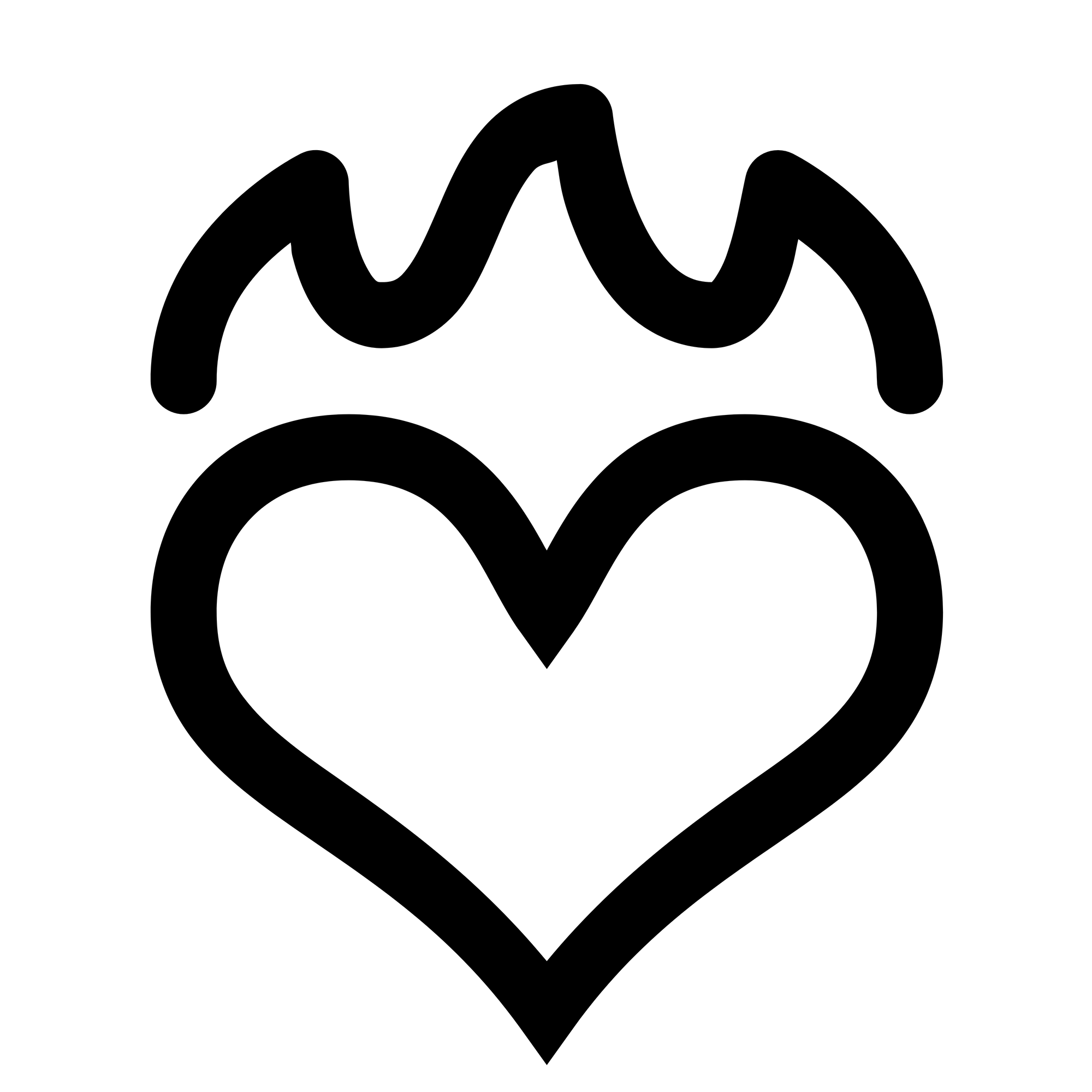 Libido (icon)